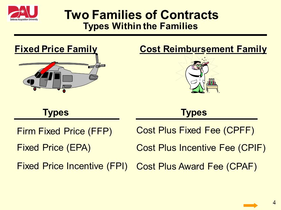 Two Families of Contracts Types Within the Families