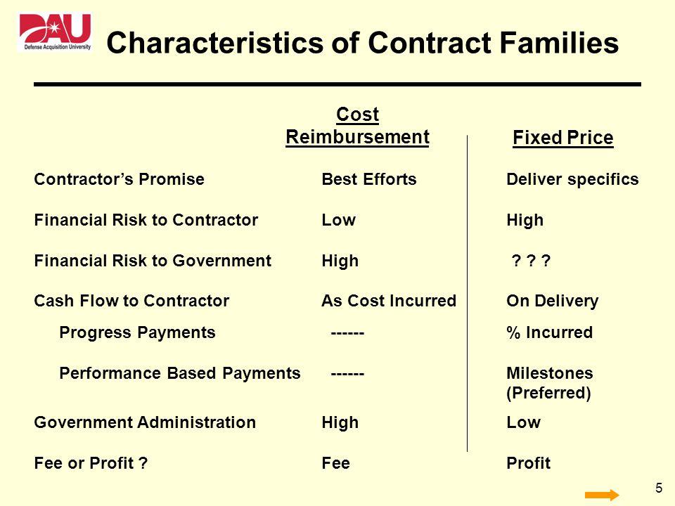 Characteristics of Contract Families