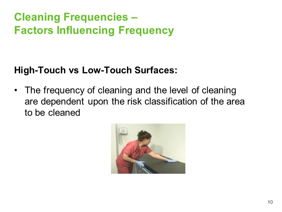 Cleaning Frequencies – Factors Influencing Frequency