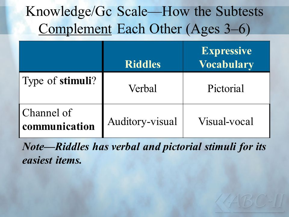 Knowledge/Gc Scale—How the Subtests Complement Each Other (Ages 3–6)