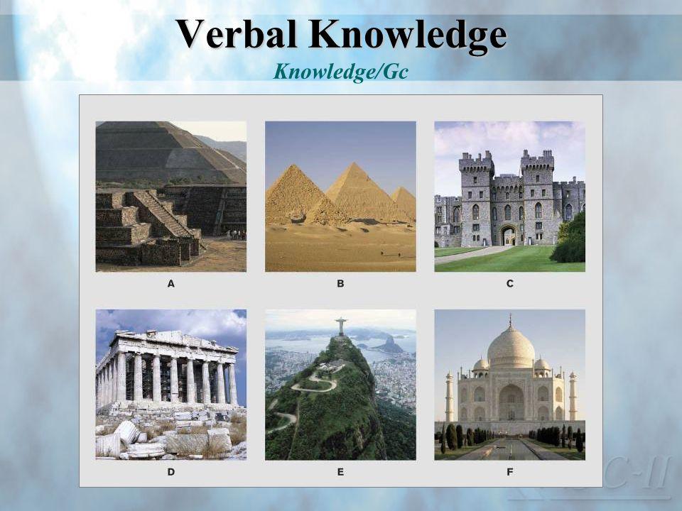 Verbal Knowledge Knowledge/Gc