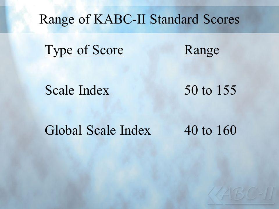 Range of KABC-II Standard Scores