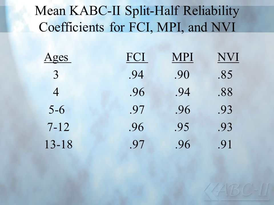 Mean KABC-II Split-Half Reliability Coefficients for FCI, MPI, and NVI
