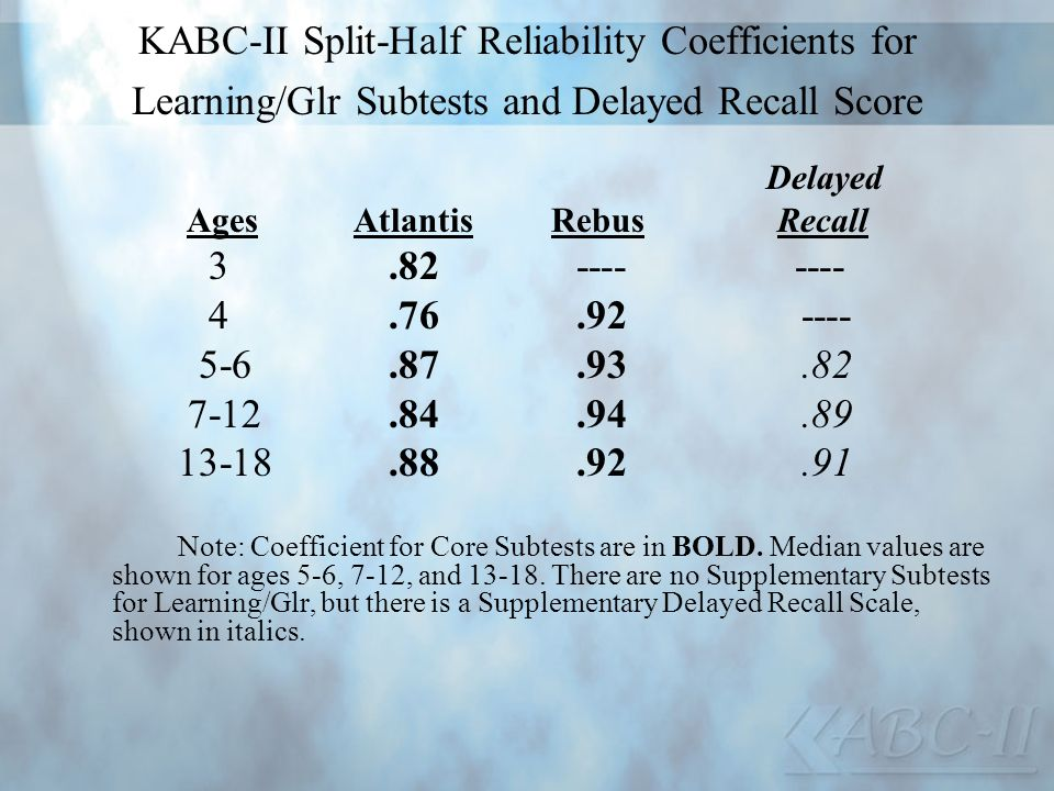 KABC-II Split-Half Reliability Coefficients for Learning/Glr Subtests and Delayed Recall Score