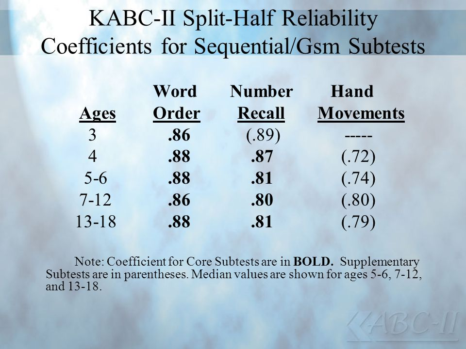 KABC-II Split-Half Reliability Coefficients for Sequential/Gsm Subtests