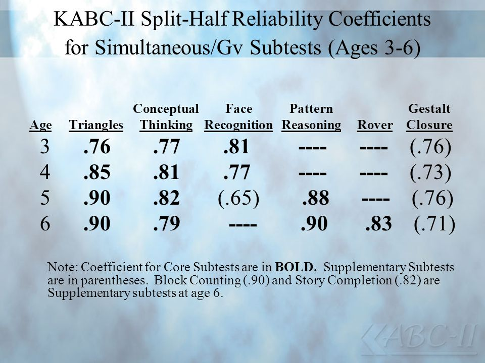 KABC-II Split-Half Reliability Coefficients for Simultaneous/Gv Subtests (Ages 3-6)