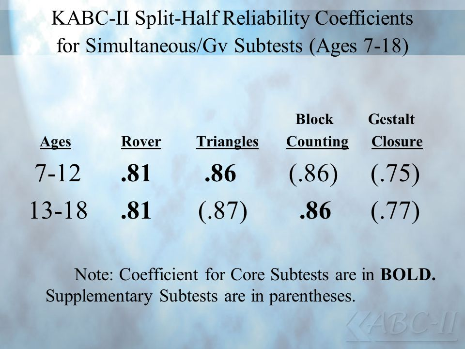 KABC-II Split-Half Reliability Coefficients for Simultaneous/Gv Subtests (Ages 7-18)