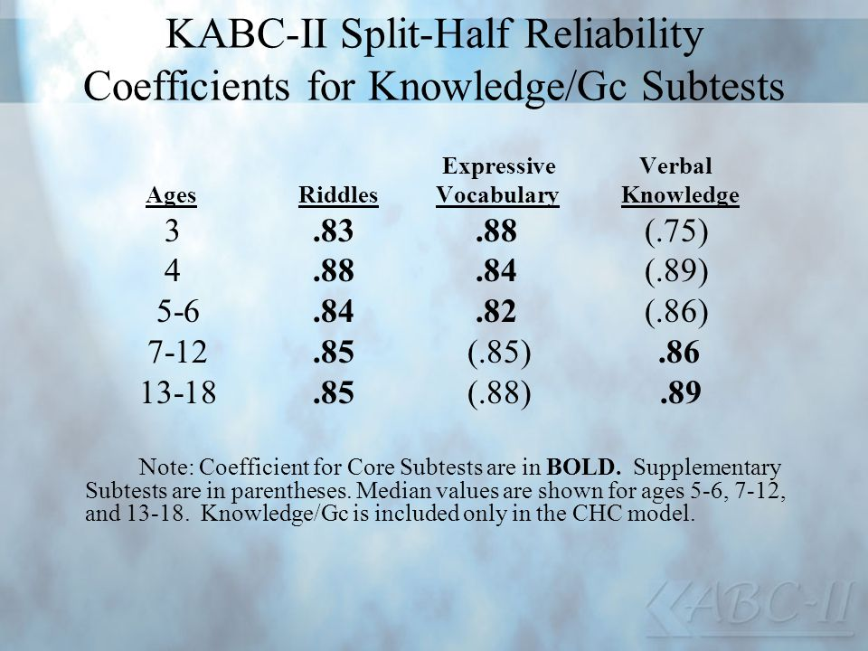 KABC-II Split-Half Reliability Coefficients for Knowledge/Gc Subtests