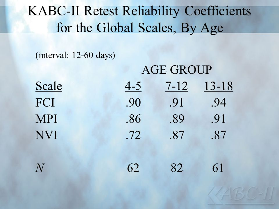 KABC-II Retest Reliability Coefficients for the Global Scales, By Age