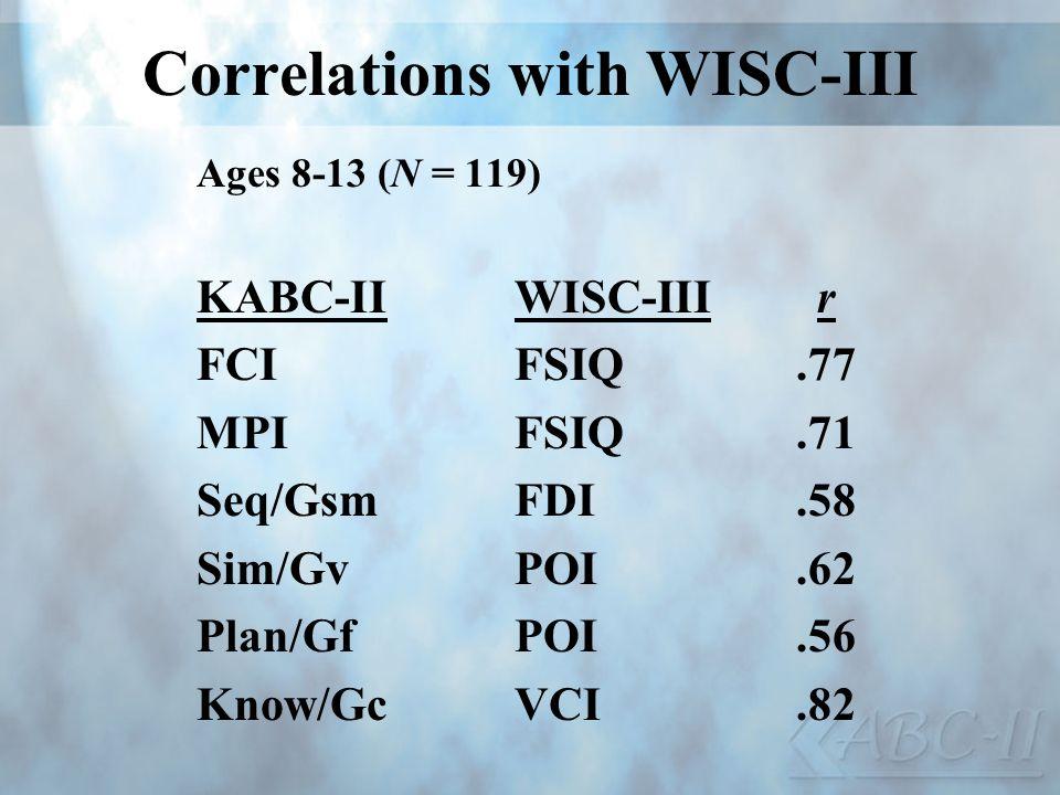 Correlations with WISC-III