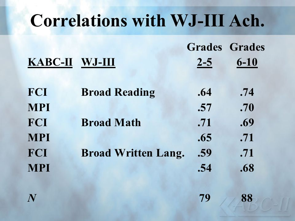 Correlations with WJ-III Ach.