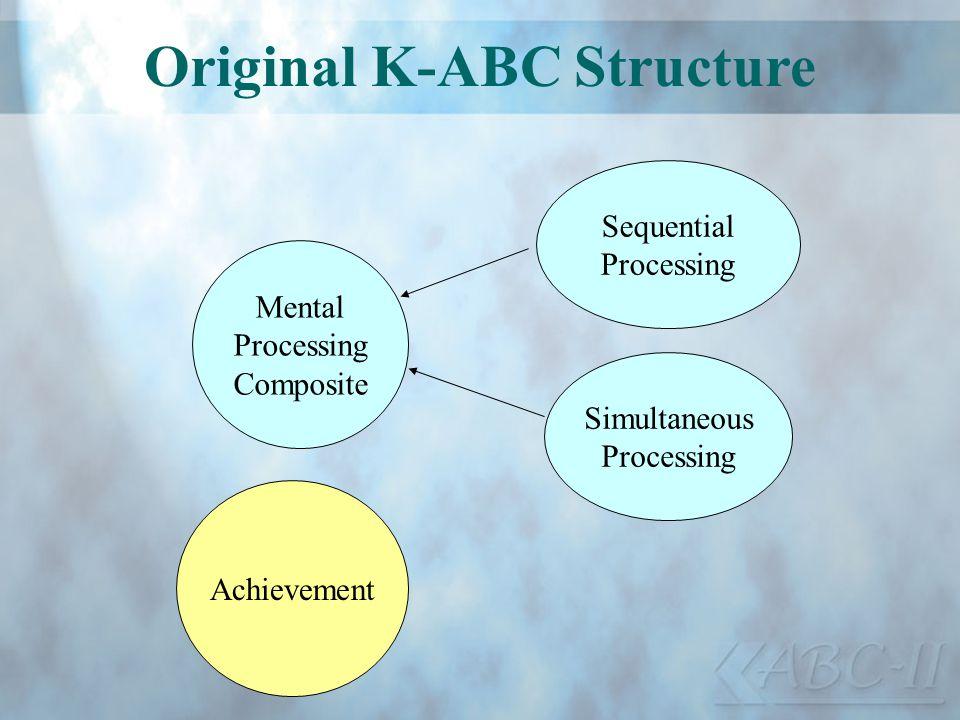 Original K-ABC Structure