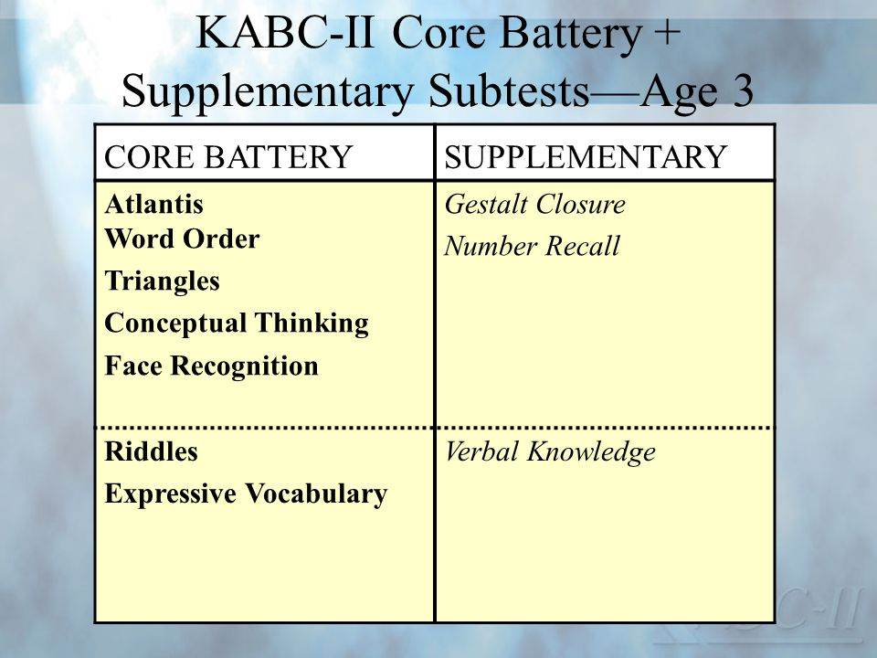 KABC-II Core Battery + Supplementary Subtests—Age 3