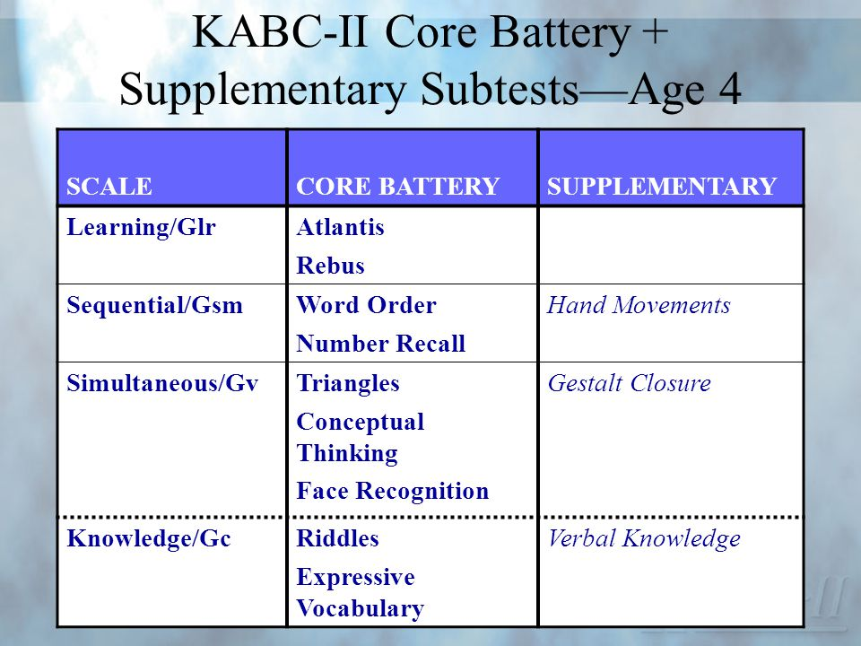 KABC-II Core Battery + Supplementary Subtests—Age 4