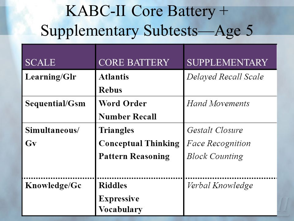 KABC-II Core Battery + Supplementary Subtests—Age 5