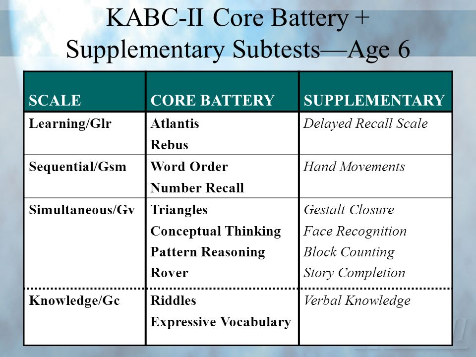 KABC-II Core Battery + Supplementary Subtests—Age 6