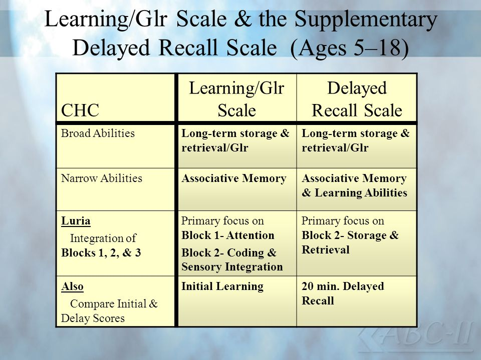 Learning/Glr Scale & the Supplementary Delayed Recall Scale (Ages 5–18)