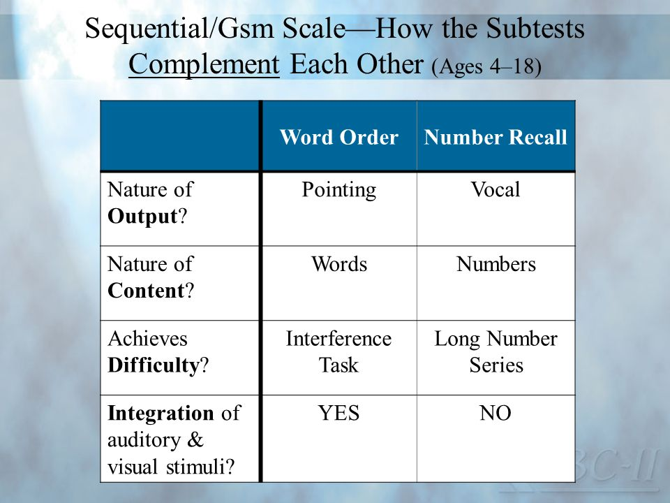 Sequential/Gsm Scale—How the Subtests Complement Each Other (Ages 4–18)