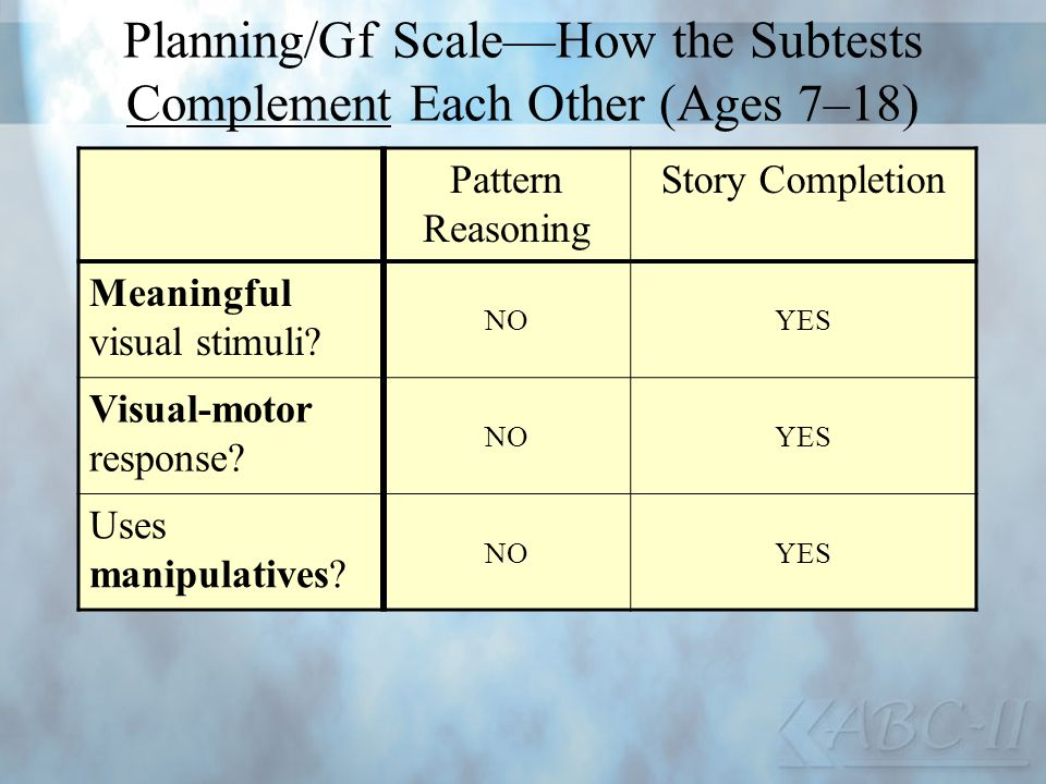 Planning/Gf Scale—How the Subtests Complement Each Other (Ages 7–18)