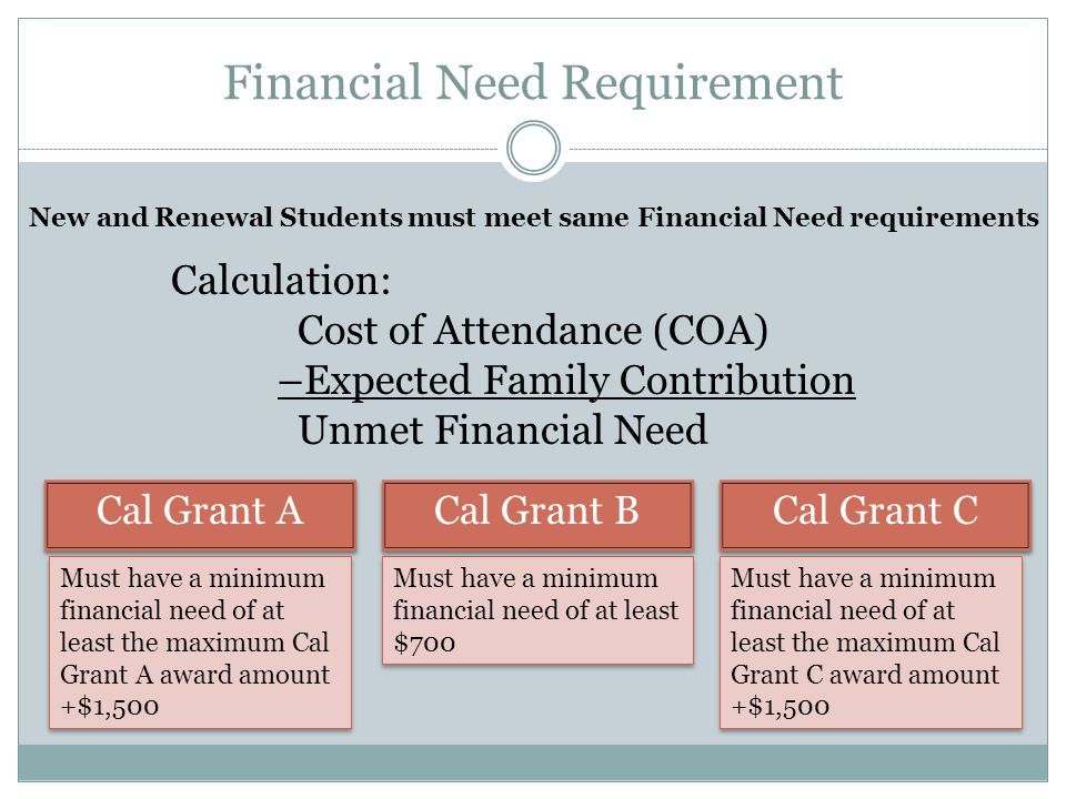 Financial Need Requirement