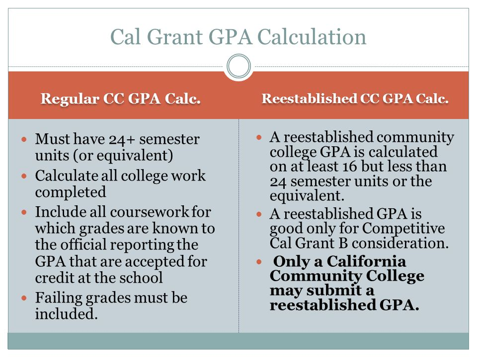 Cal Grant GPA Calculation