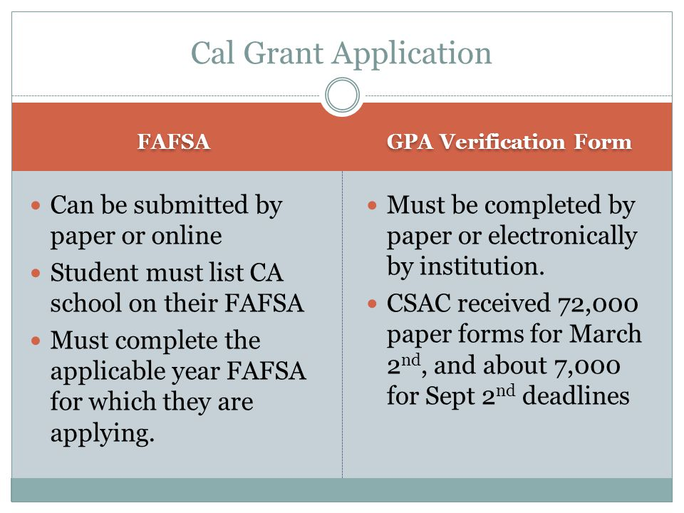 For Beginning Cal Grant Administrators - ppt download