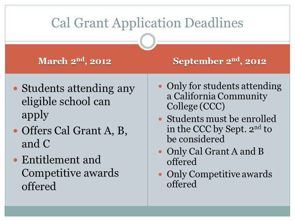 Cal Grant Application Deadlines