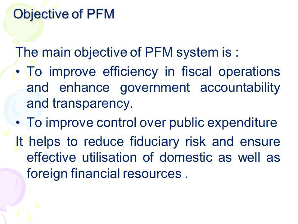 Objective of PFM The main objective of PFM system is :