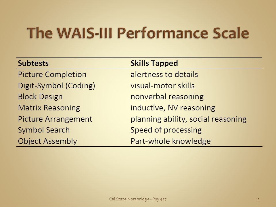 The WAIS-III Performance Scale