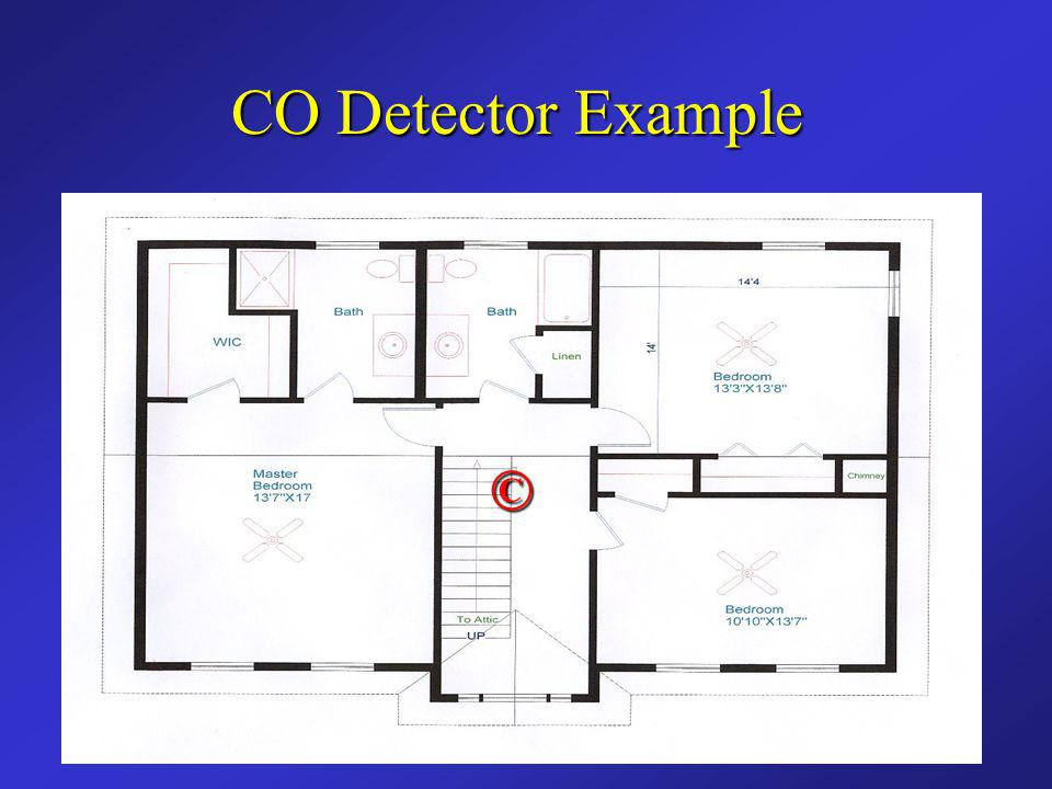 CO Detector Example ©