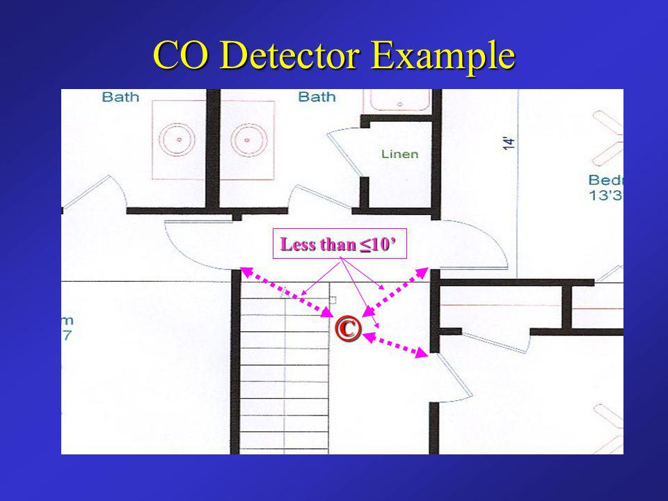 CO Detector Example Less than ≤10' ©