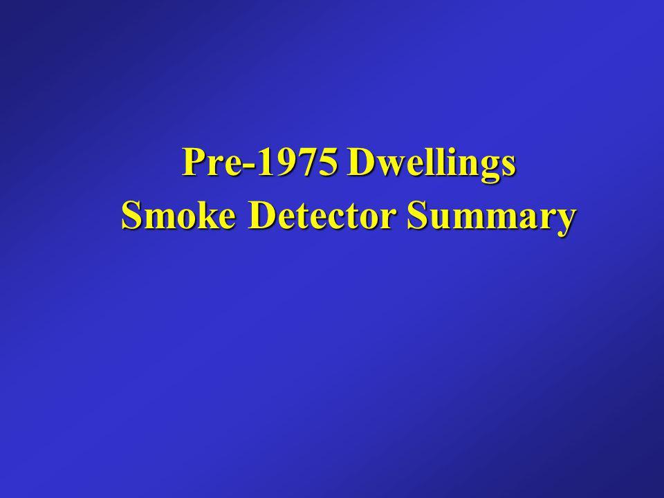 Pre-1975 Dwellings Smoke Detector Summary