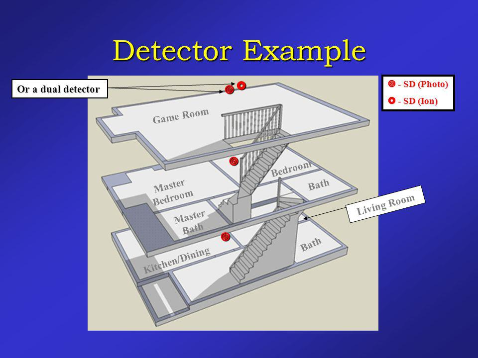 Detector Example     Or a dual detector Game Room Bedroom