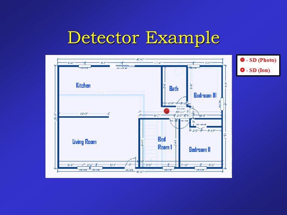 Detector Example  - SD (Photo)  - SD (Ion) 