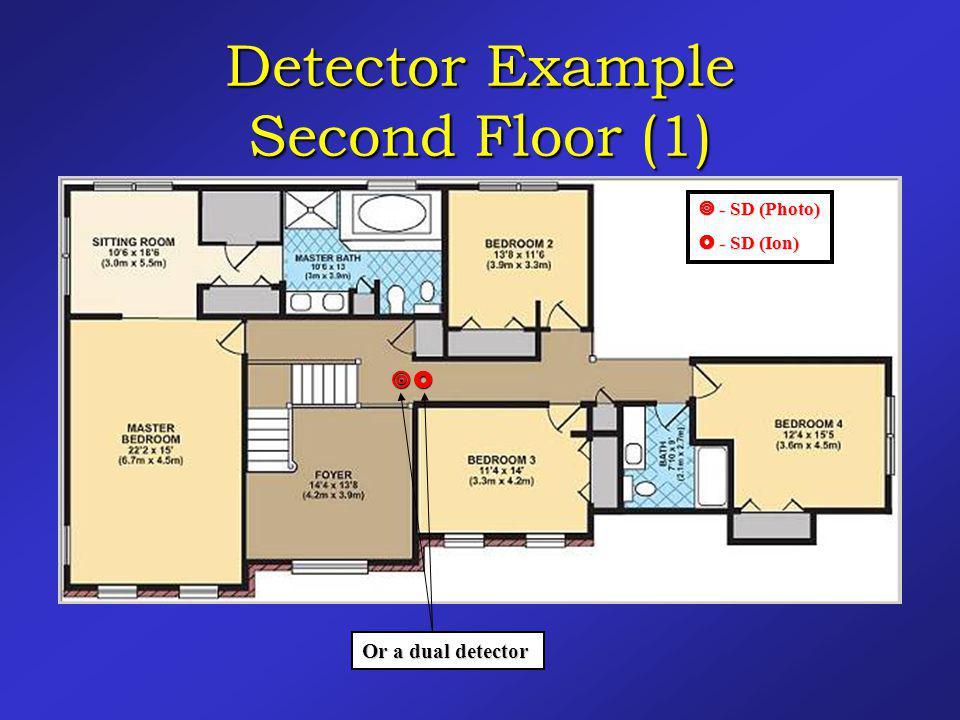 Detector Example Second Floor (1)
