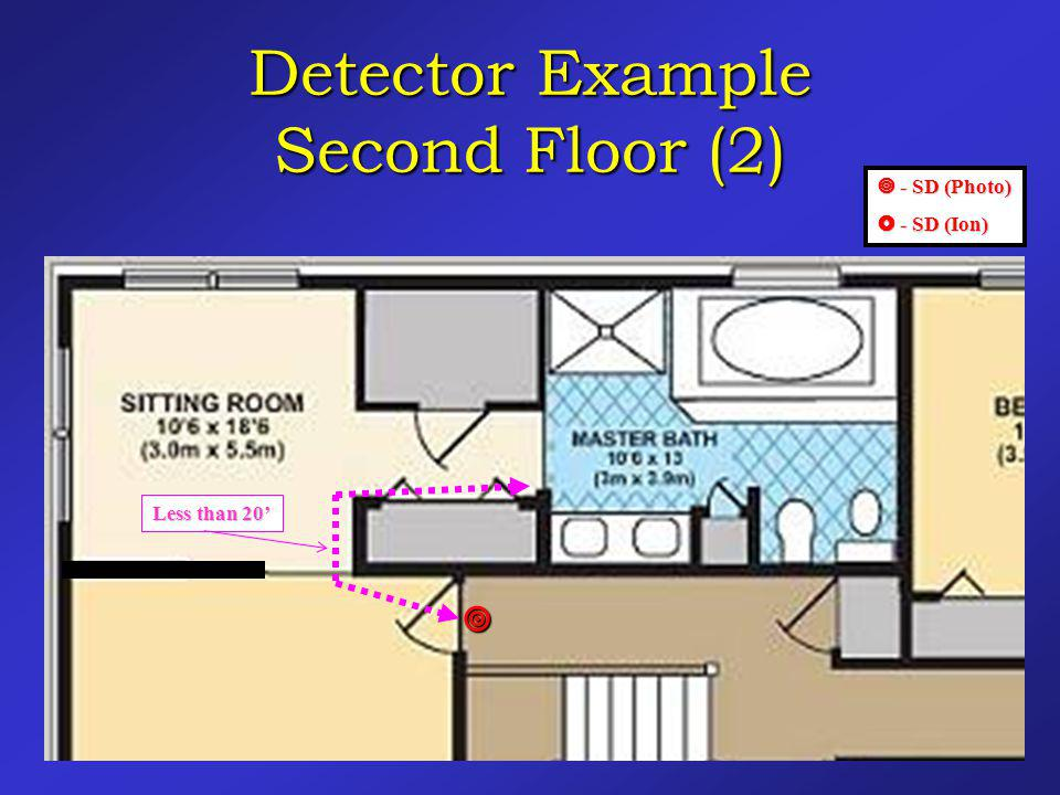 Detector Example Second Floor (2)