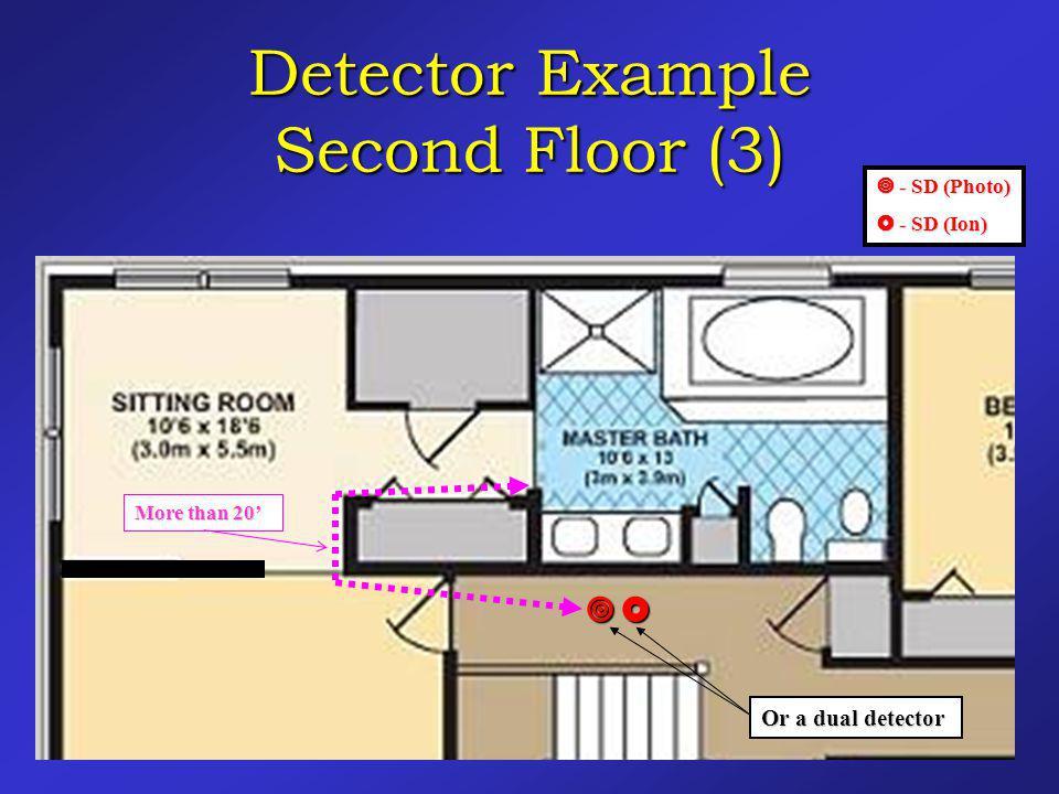 Detector Example Second Floor (3)