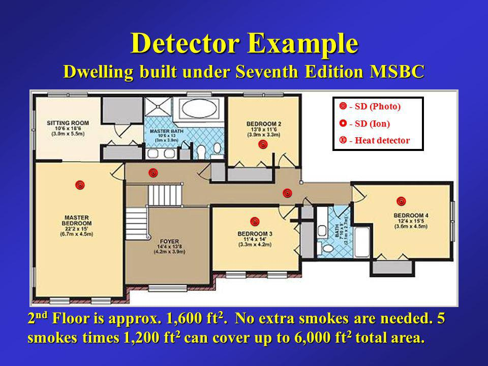Detector Example Dwelling built under Seventh Edition MSBC