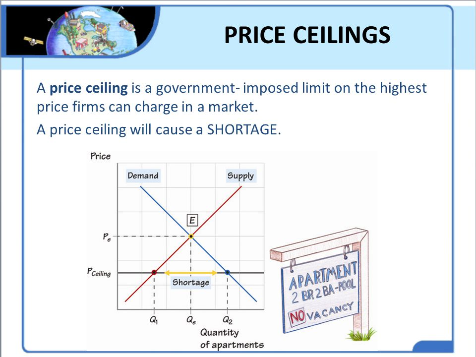 PRICE CEILINGS