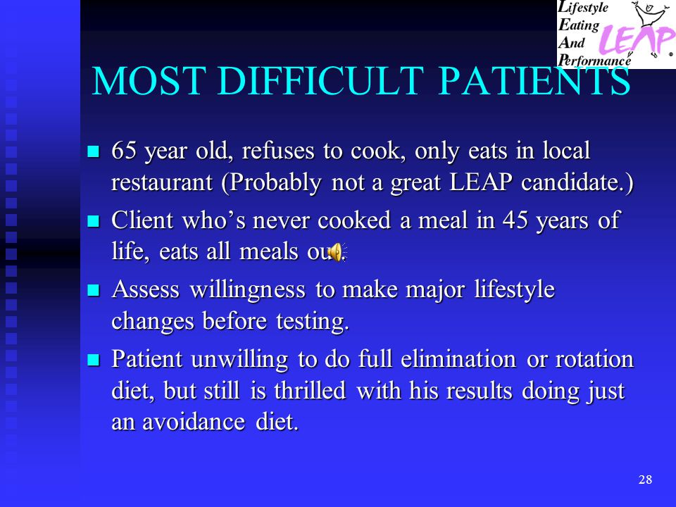 MOST DIFFICULT PATIENTS