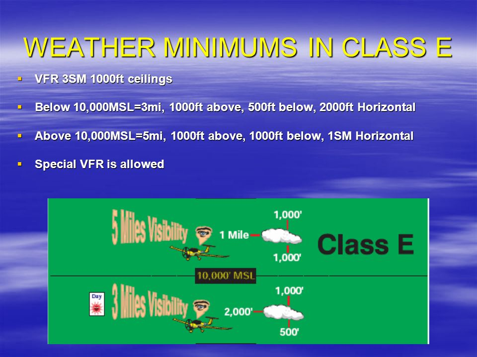 WEATHER MINIMUMS IN CLASS E