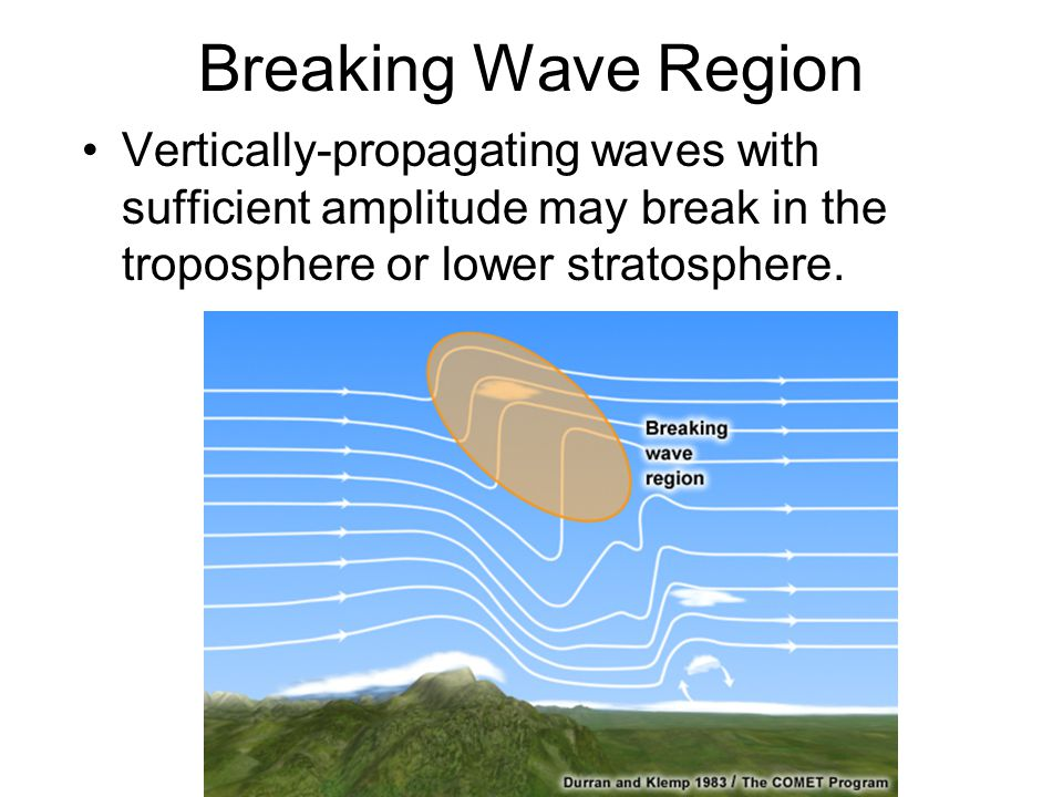 Breaking Wave Region Vertically-propagating waves with sufficient amplitude may break in the troposphere or lower stratosphere.