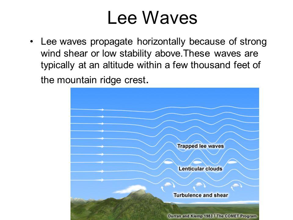 Lee Waves