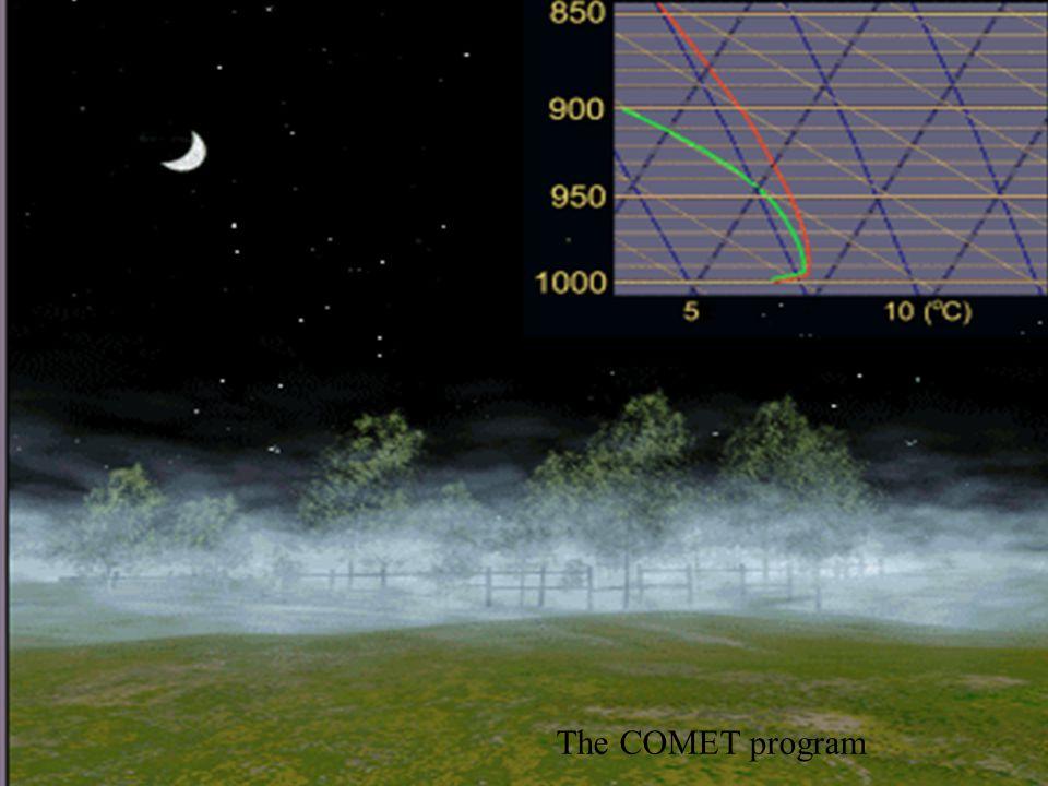 The COMET program