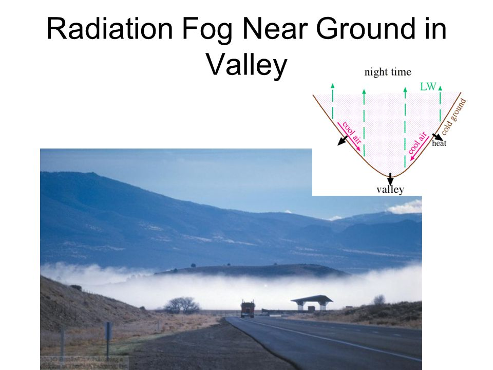 Radiation Fog Near Ground in Valley