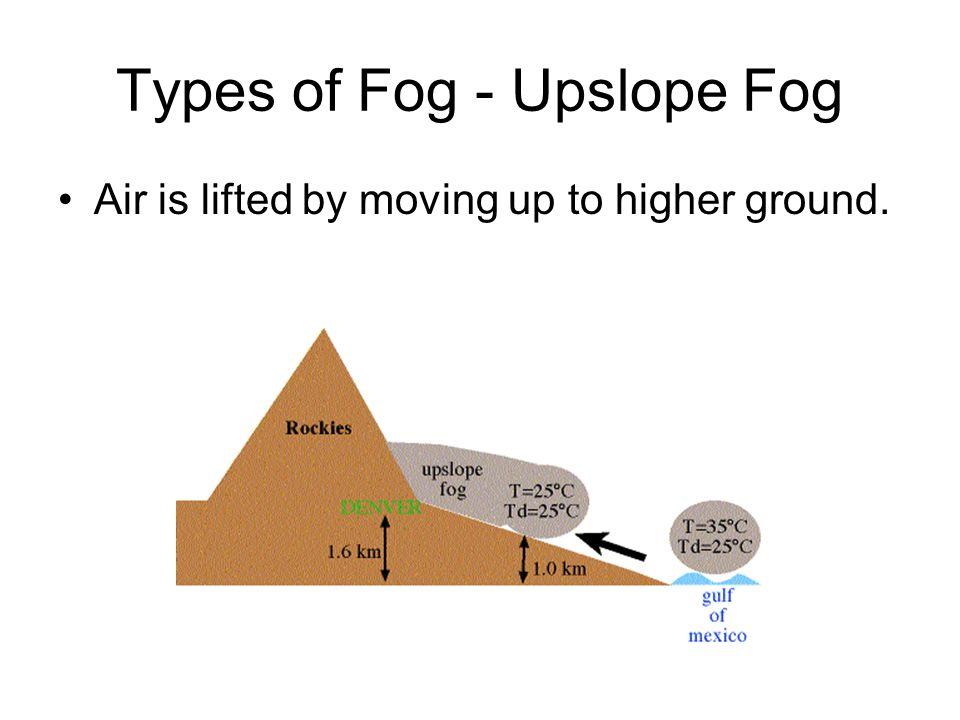 Types of Fog - Upslope Fog
