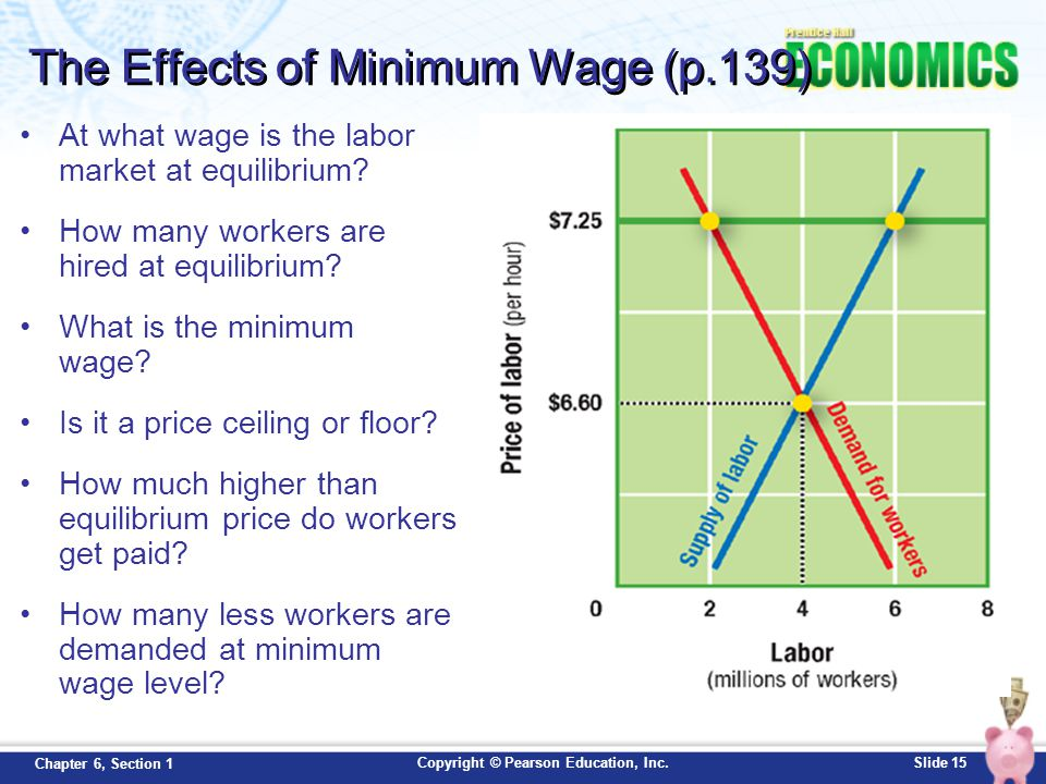 The Effects of Minimum Wage (p.139)