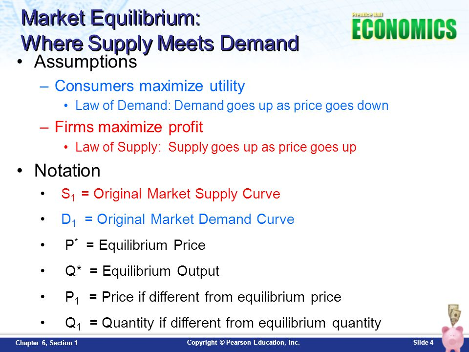 Market Equilibrium: Where Supply Meets Demand