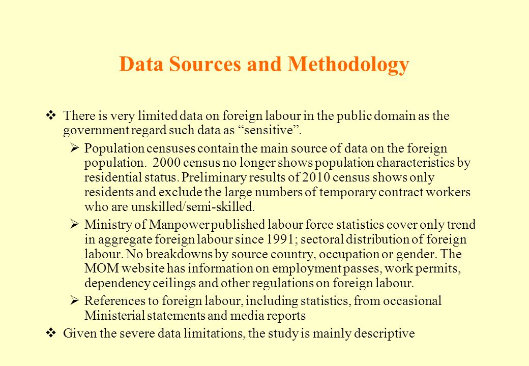 Data Sources and Methodology