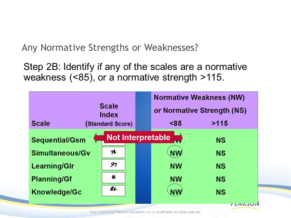 Any Normative Strengths or Weaknesses